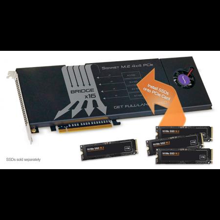 SONNET Fusion SSD M.2 4x4 PCIe Karte